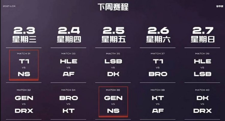 LCK昨日赛果:Bang暴打老东家 T1不敌AF排名跌至第八
